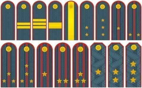 Воинские звания армии РФ