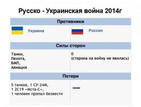 Украинцы США просят предоставить Украине статус союзника НАТО - Цензор.НЕТ 5260