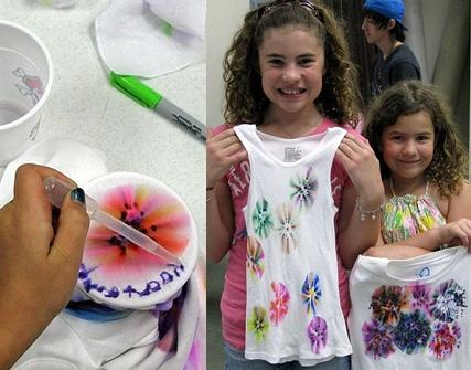 Рисунки своими руками на одежде фото