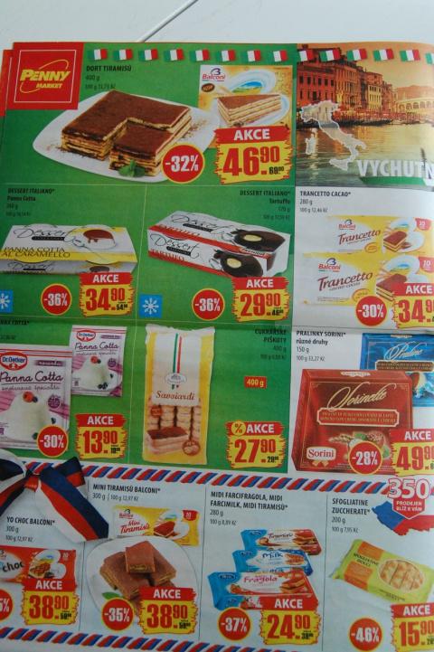потребительская корзина в Чехии