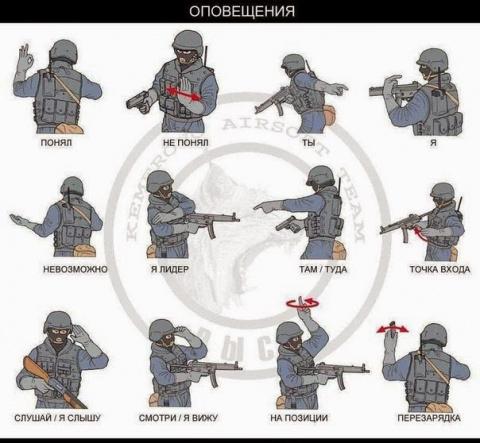 Тактические жесты спецназа