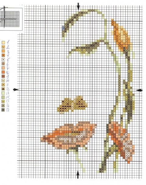 Лицо-цветы вышивка схема