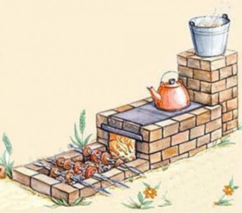 Шашлычный дворик в саду, огороде....
