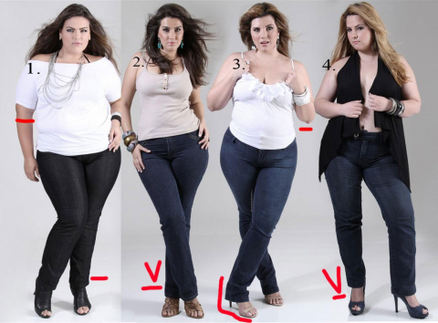 Как выбирать джинсы для корп…