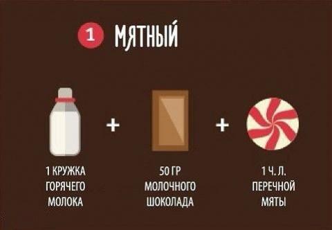 Рецепты горячего шоколада