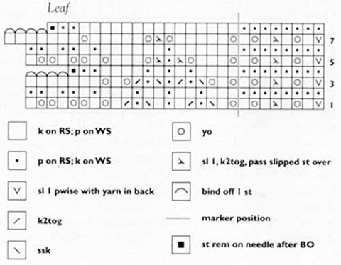 схема вязания шарфика косынки бактуса