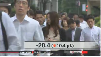 Опрос Банка Японии показывает ухудшение потребительских настроений