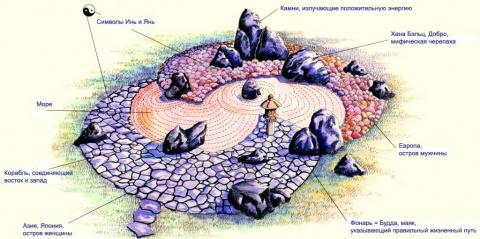 vary.mirtesen.ru японский сад