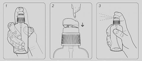 Правильный распылитель жидкости Right Way