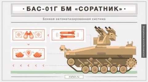 Испытания военного робота «С…