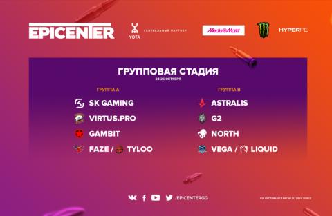 Virtus.pro и Gambit оказались в одной корзине с победителем ESL One по CS:GO