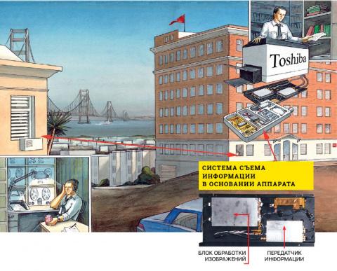 Шпионская история: жучки в копировальных аппаратах СССР