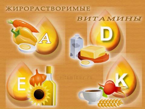 Дефицитные A и D: о витаминах, которых нам не хватает