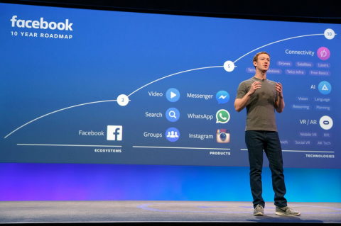 Нужно ли раскулачить Цукерберга и Брина? Даешь национализацию цифровых гигантов?!