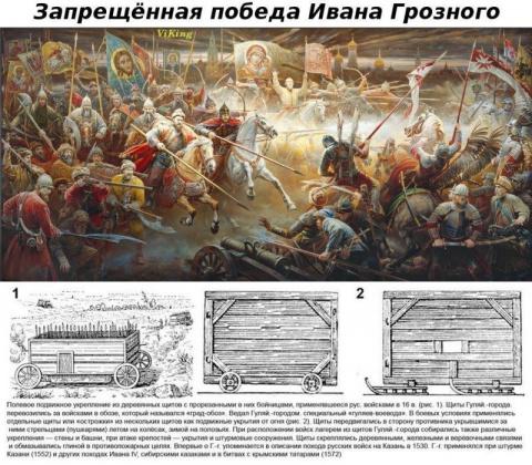Запрещённая победа Ивана Грозного.