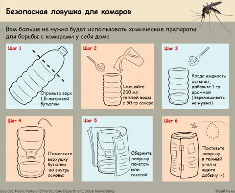 Ловушки для комаров