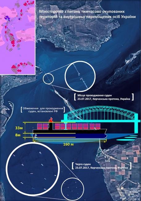 """""""Страшный"""" Керченский мост: в Мариуполь прошёл 200-метровый балкер из США"""