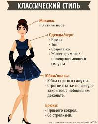 Гид по стилям одежды