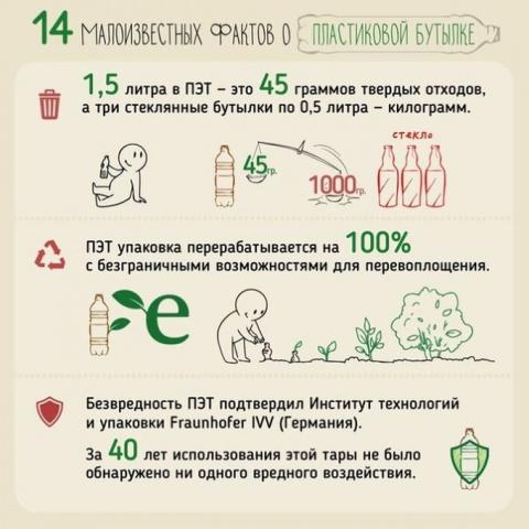 14 малоизвестных фактов о пл…