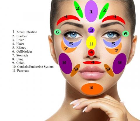 О каких болезнях говорят морщины и цвет лица