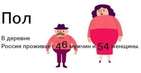 Если бы вся Россия жила в од…