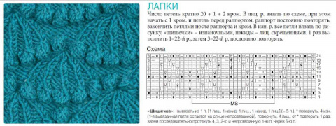 Узоры спицами 3 Ольги Викторовой