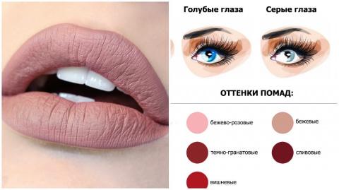 Как подобрать правильный цвет помады