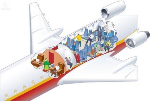 Как выжить в самолете