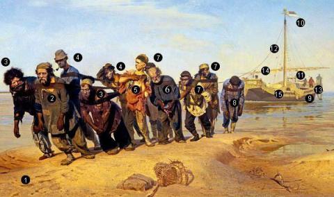Бурлаки на Волге — кто все эти люди?!