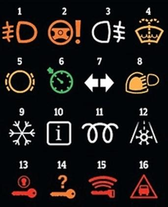 Значения значков на приборно…