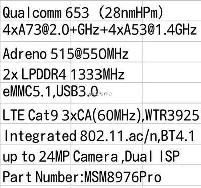 Начинку Qualcomm Snapdragon653 рассекретили в Китае