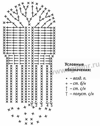 схема вязания подошвы