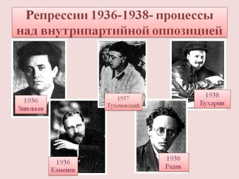 """Поражение человекоподобных животных (""""ЧПЖ"""") в сталинскую эпоху  и их победа после смерти Сталина."""