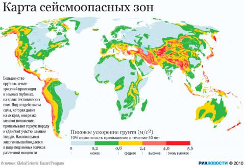 Опасные зоны Земли.