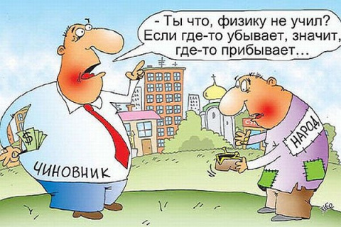 Численность чиновников при Путине