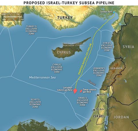 Как Россия перекроет газ Турции