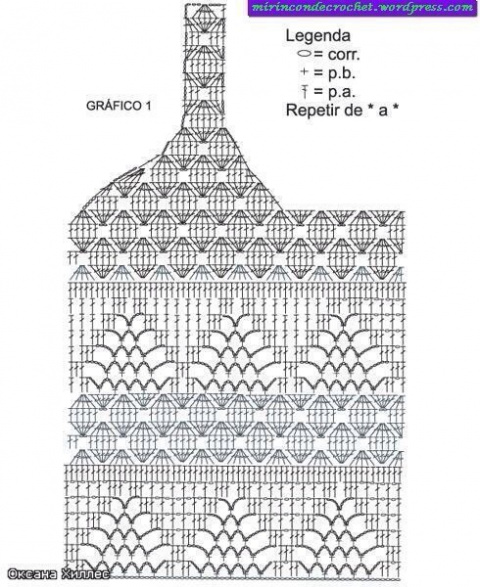 206Мои салфетки со схемами вязание крючком