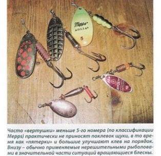 1786. Зависимость величины щучьих приманок от сезона