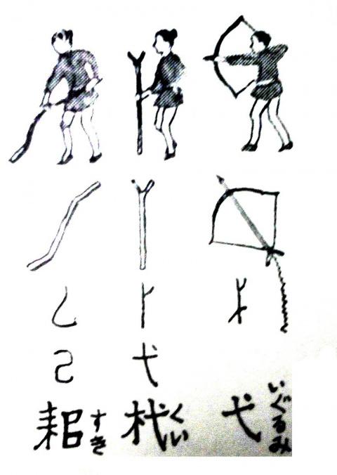 Происхождение одного иероглифа