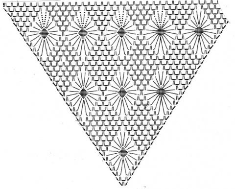 Схема вязания шали &quot