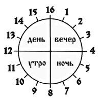 Часы Славян: