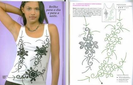 Вышивка бисером цветов на одежде