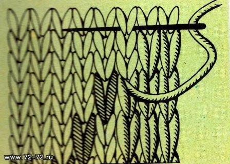 Шов петля вязание