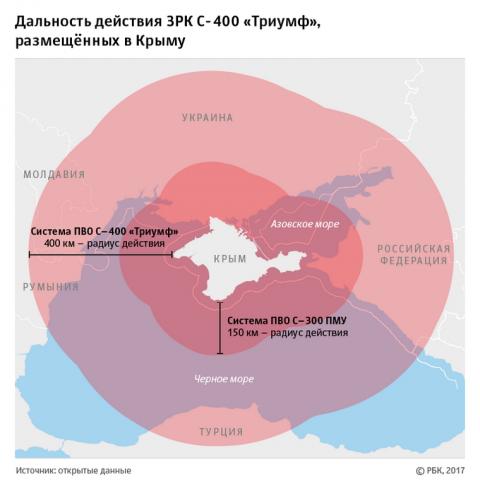 Комплексу С-400 в Крыму прид…