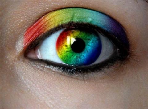 Определяем характер человека по цвету глаз. Тест для оценки женского обаяния