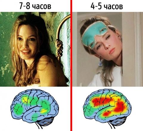 9 поразительных примеров того, как мы сами влияем на наш мозг
