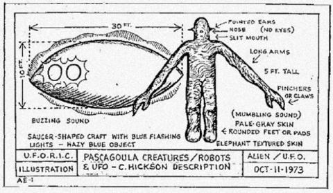 Похищение пришельцами Чарльза Хиксона