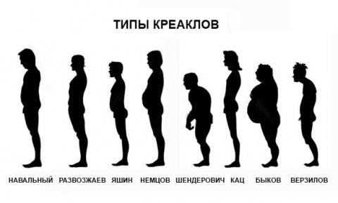 Креаклы - креативный класс))