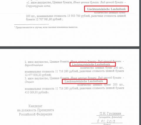 """""""Оффшорный колхозник"""" Грудинин"""