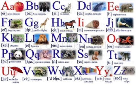 Изучаем английский алфавит с детьми